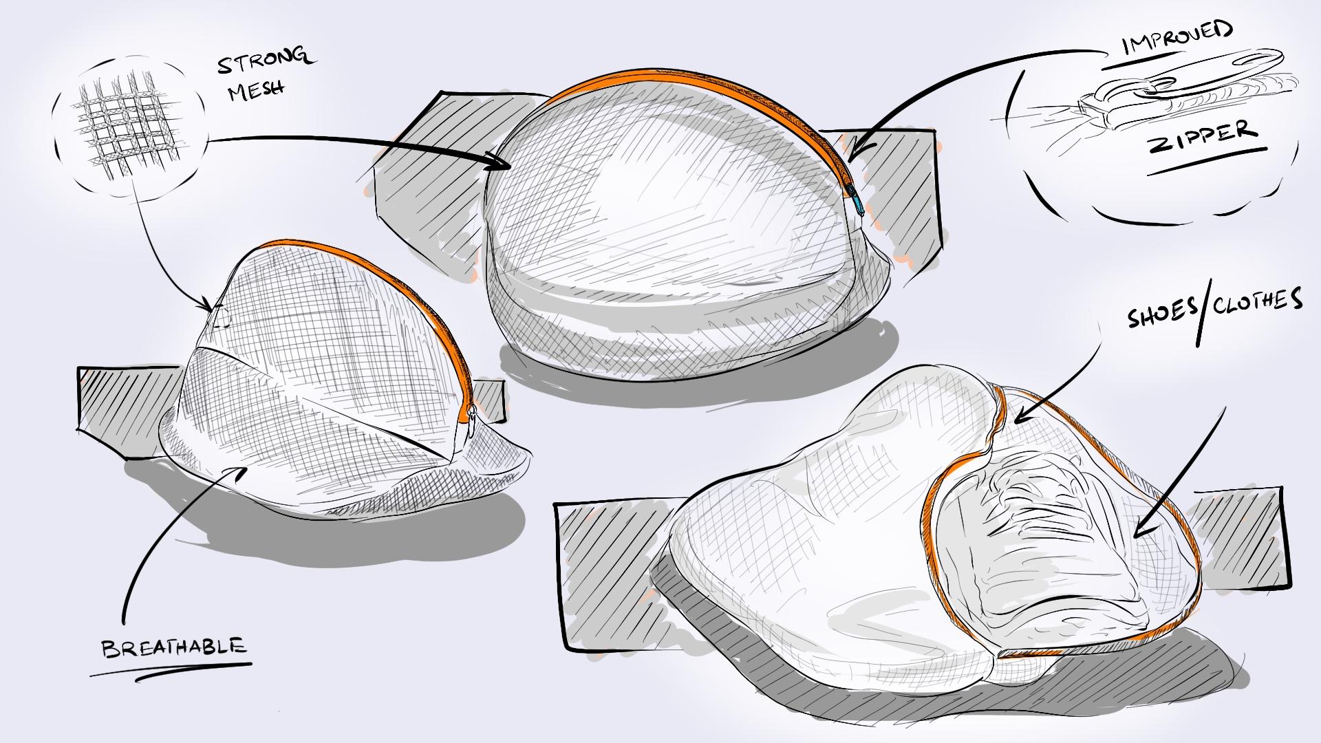 wäschenetze sketch von frogando